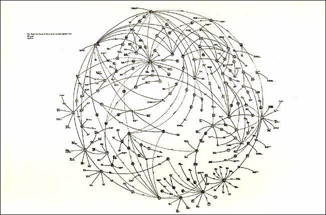 Réseau Etat Recomposé » L'oeuvre de Mark Lombardi, « artiste ...