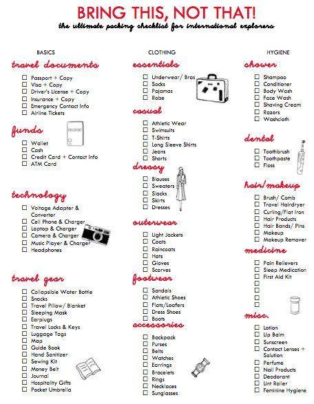 Déterminez ce que vous avez besoin d'emmener avec vous lors d'un voyage. | 41 graphiques très utiles dont toutes les femmes ont absolument besoin