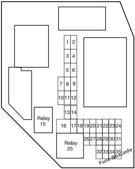 2005 Ford Ranger Interior Fuse Box Diagram