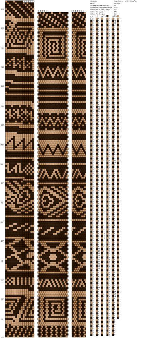 Авторские схемы для жгутов от MaruFox's Resimler – 5,018 fotoğraf
