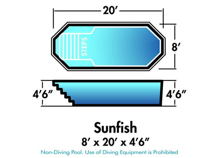 Styles and Dimensions of Fiberglass Swimming Pools New Jersey - Dolphin Pools. Inground Pool Prices NJ- Dolphin Fiberglass Pools