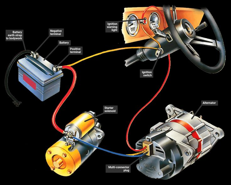 Vauxhall Astra Engine Wiring Diagram In 2020