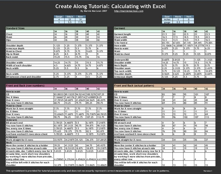 Knitting Pattern Size Chart : 19 best Knitting Measurement Charts images on Pinterest Baby size chart, Cr...