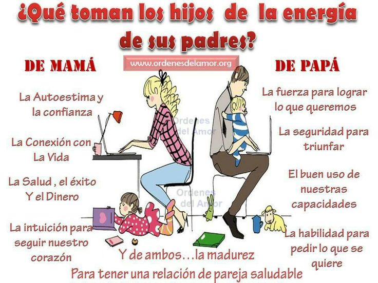 Energía de los padres