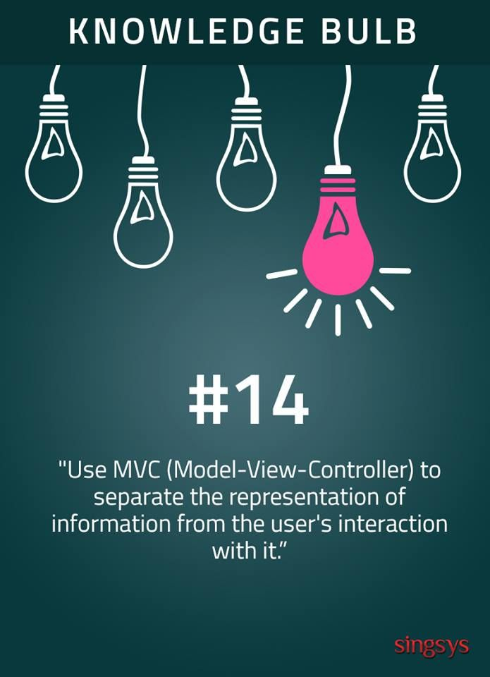 Use MVC (Model View Controller) to separate the representation of information from the user's interaction with it.