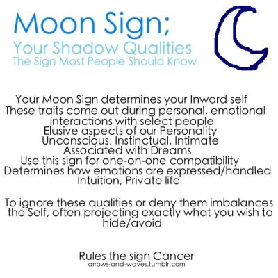Interesting - your Moon sign qualities repressed or suppressed become your Shadow. I hadn't thought of that, but it makes perfect sense.