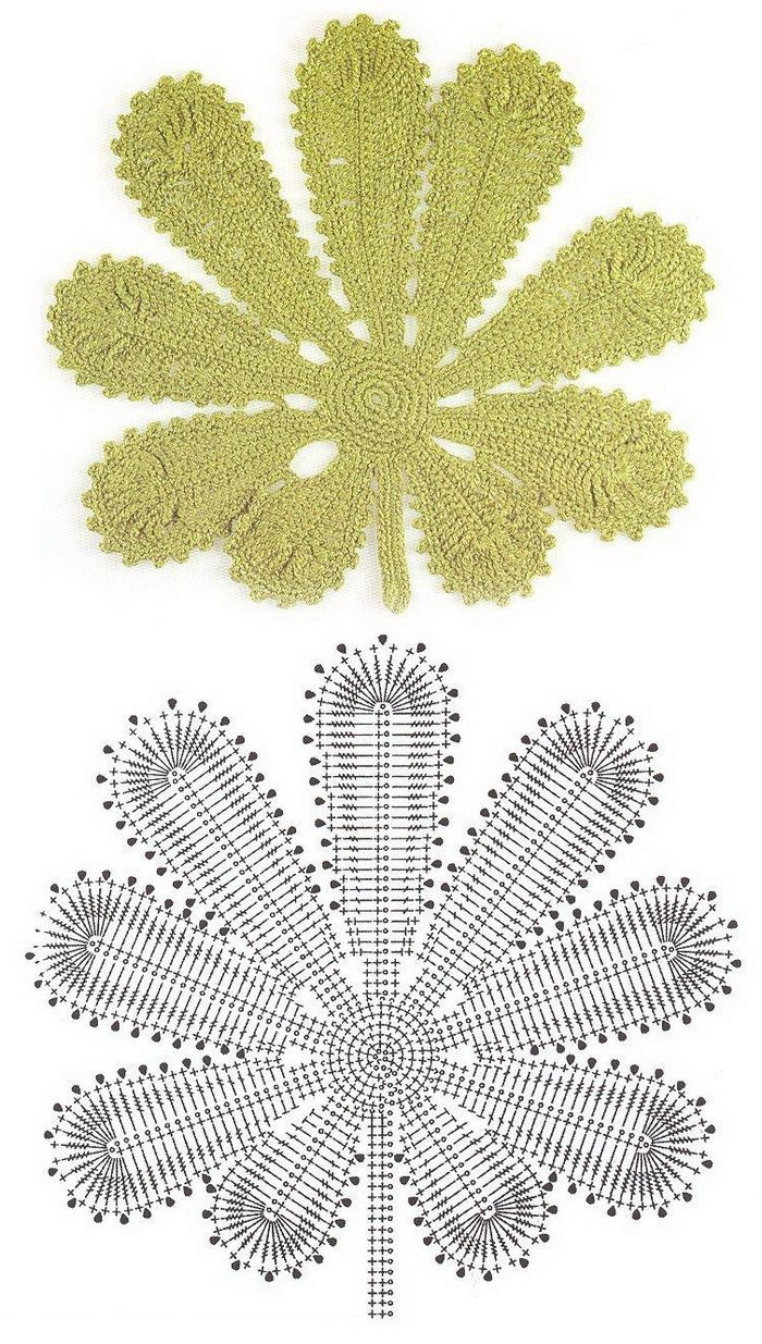 charts for several complex leaves in irish lace crochet.