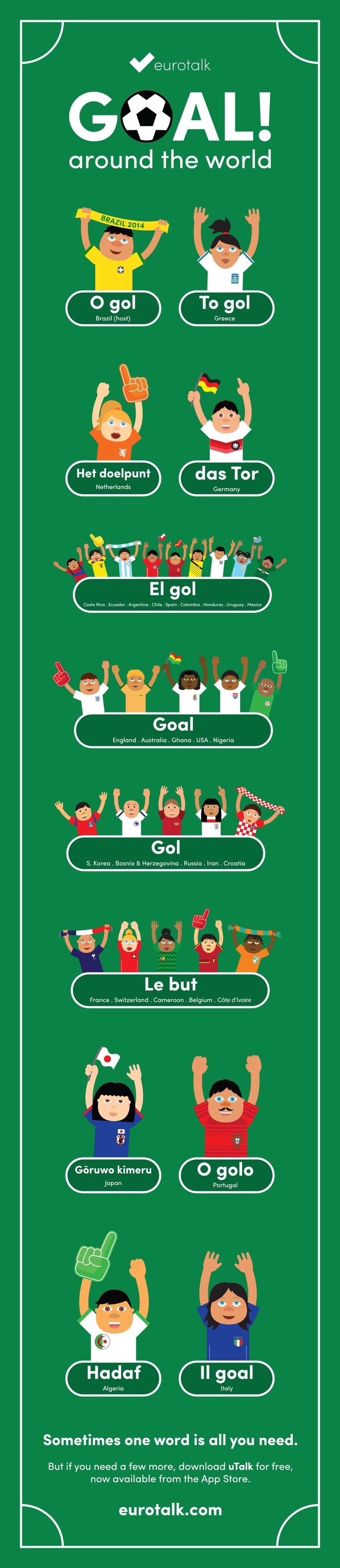 GOAL! Around the World  #Goal #Football #WorldCup2014 #Brasil