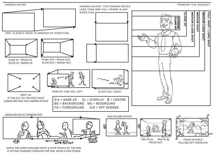 Best Storyboard Images On   Storyboard Concept Art