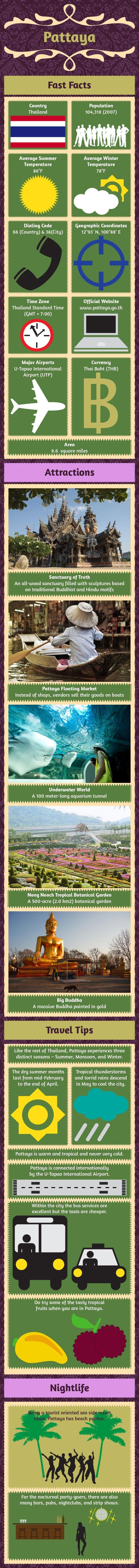 Pattaya Travel Infographic