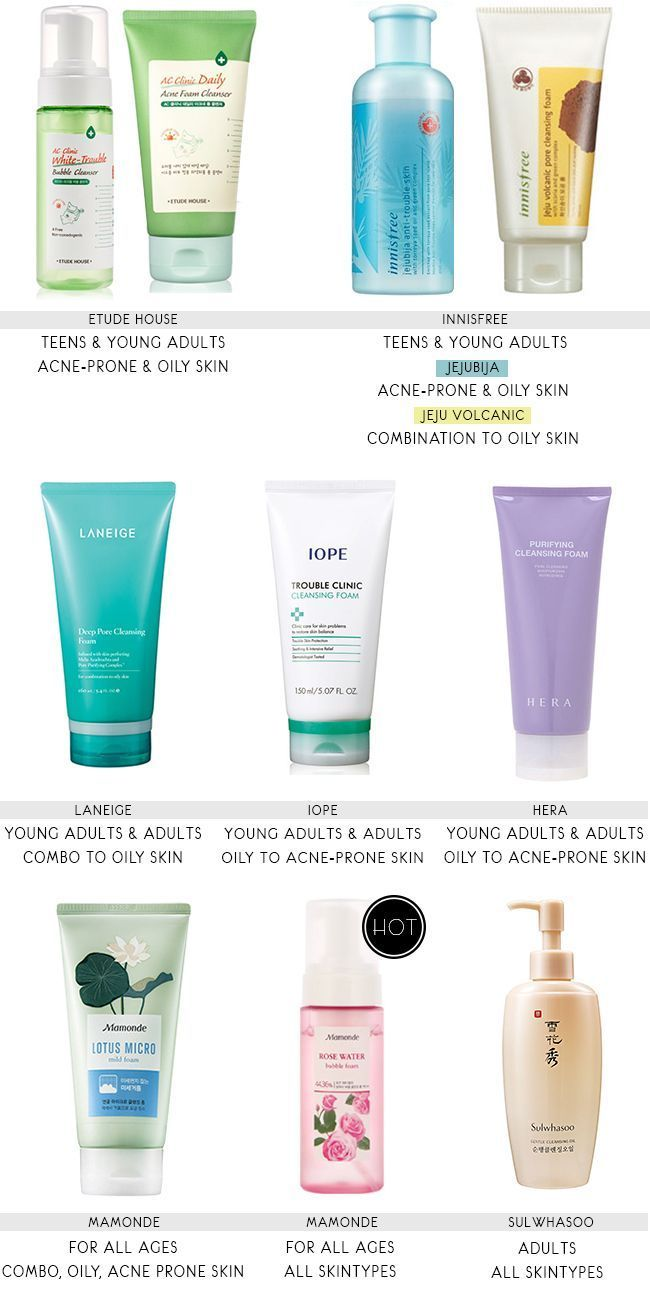 Korean Skincare Routine Kits For Oily Acne Prone Skin With Images