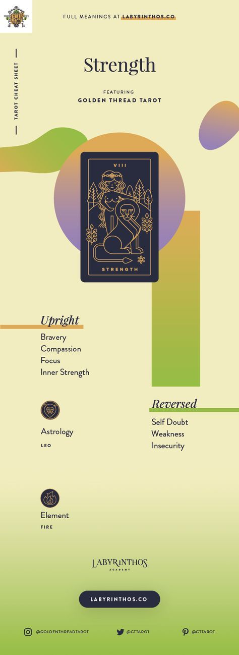 Strength Meaning - Tarot Card Meanings Cheat Sheet. Art from Golden Thread Tarot.