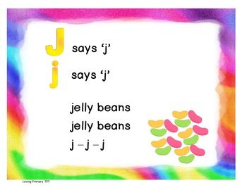 This set of posters will help your students to attach sounds to letters. Each poster includes a simple, repetitive poem that teaches the sound(s) of the letter and a picture that starts with the sound.