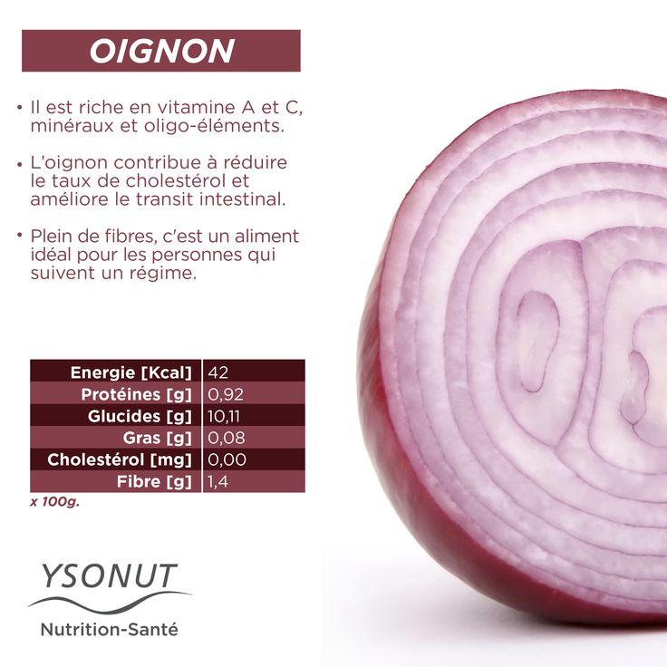 Comment consommez-vous l'#oignon au quotidien, cru ou cuit ? C'est un aliment qui possède beaucoup de bienfaits.  Découvrez-les !