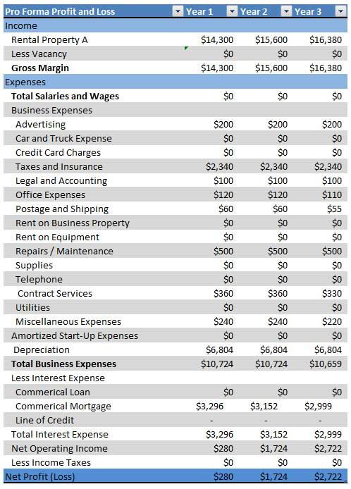 rental property income statement template - 9 best financial hierarchy images on pinterest career