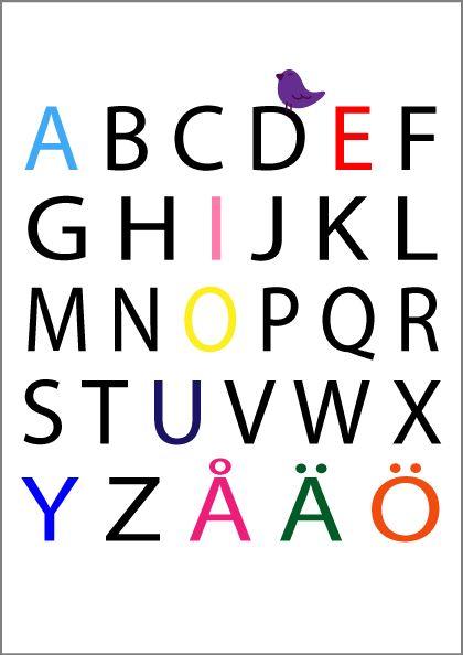 Alfabetet http://smadetaljer.se/tavlor-prints/barnrum/alfabetet/