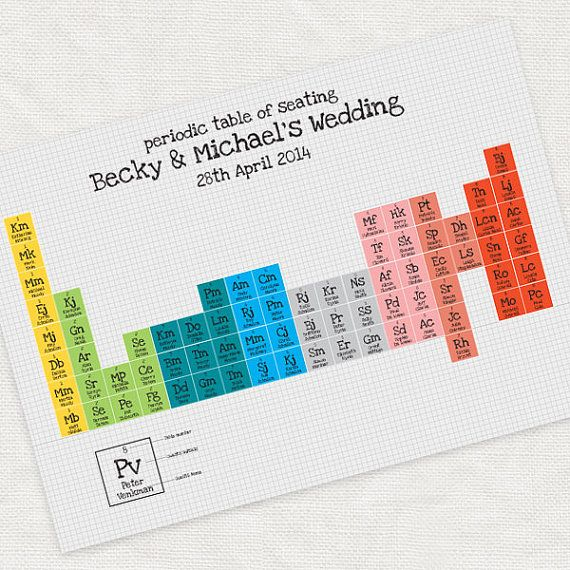 Periodic Table Of Elements Seating Chart Printable File Custom Science Geek Plan Ignment Poster Personalised Unique In 2018