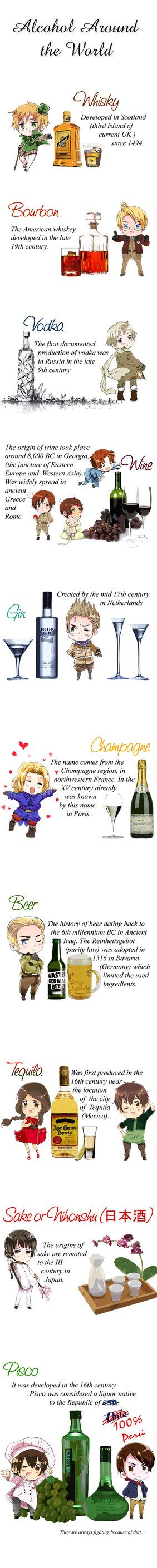 I know I should, but I didn't know bout the dutch one - Alcohol Around the World (Hetalia)