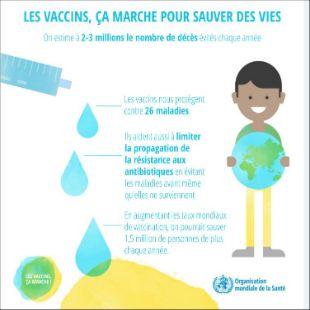 OMS | Les vaccins, ça marche! – infographies