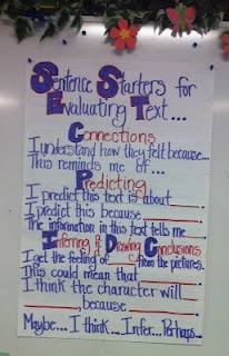 connections, predicting, inferring, drawing conclusions prompts