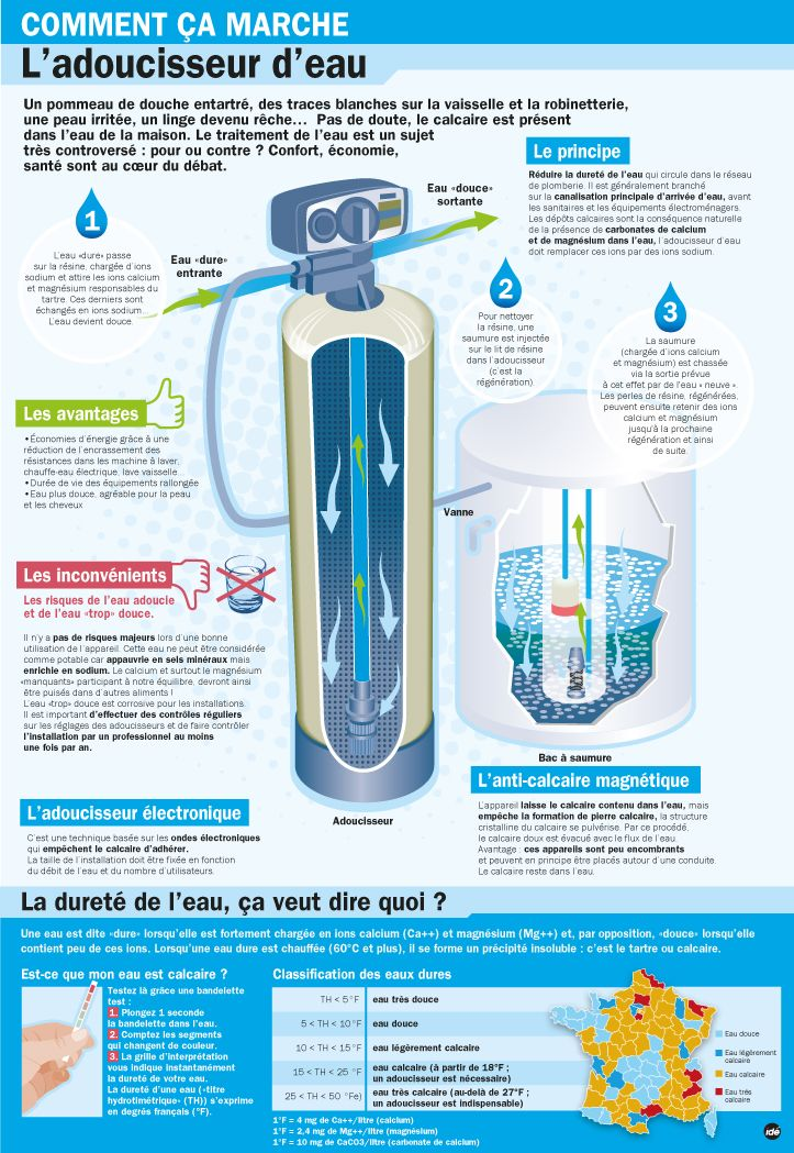 25 best ideas about adoucisseur d eau on pinterest for Adoucissant maison