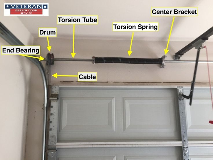 Amazing and also Attractive Garage Door Torsion Spring System regarding Invigorate