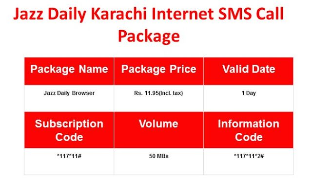 Mobilink Jazz 3g 4g Internet Facebook Whatsapp Daily Browser Package 4g Internet Jazz Browser