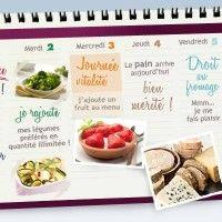 Noua dieta Dukan, Scara nutritionala