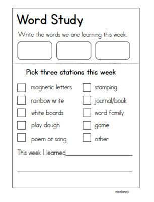Standard:CCSS.ELA-LITERACY.L.1.2.D Use conventional spelling for words with common spelling patterns and for frequently occurring irregular words. Critique: This is a first grade learning station for word study. I think it is a good station. It allows the students to pick three stations they are going to do for word studying. I would not change anything with these stations. They are good for first graders.