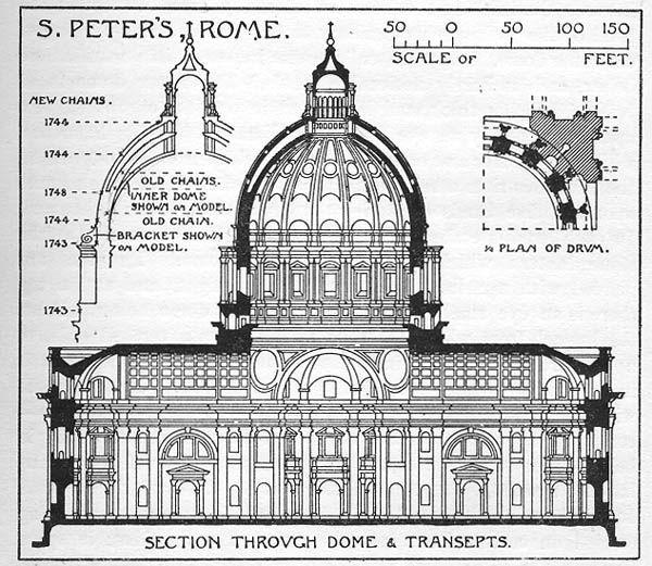 Roman Architecture Drawing 217 best architecture images on pinterest | architecture details