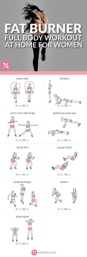 Increase your stamina and endurance with this bodyweight fat burner routine for women. A 30 minute full body workout to tone, tighten and sculpt your body. http://www.spotebi.com/workout-routines/fat-burner-full-body-workout-for-women/