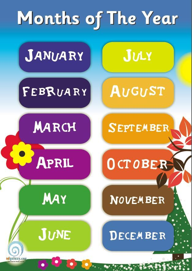 132 best Classroom posters images on Pinterest | Classroom posters ...