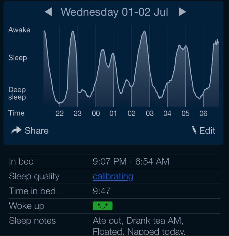Start Your Own Sleep Lab!