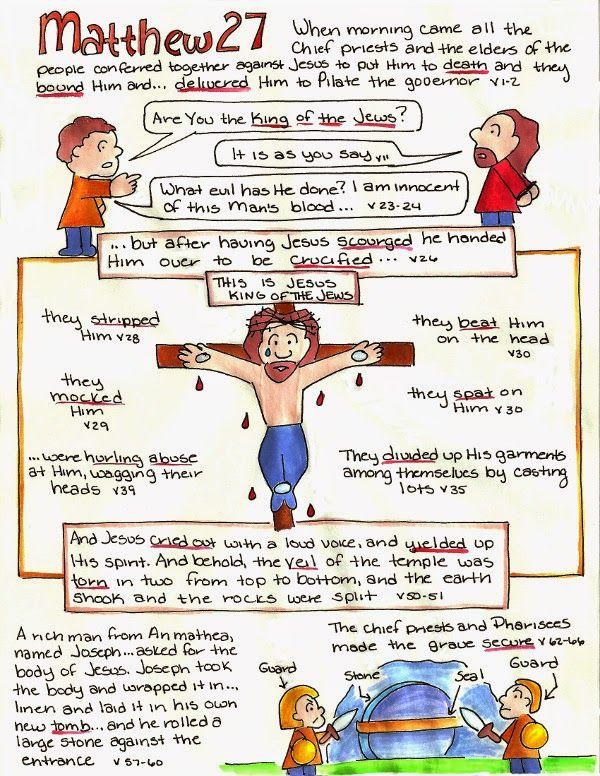 bible study lessons pdf