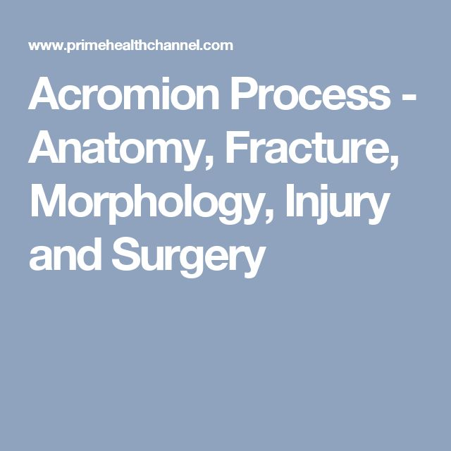 Acromion Process - Anatomy, Fracture, Morphology, Injury and Surgery