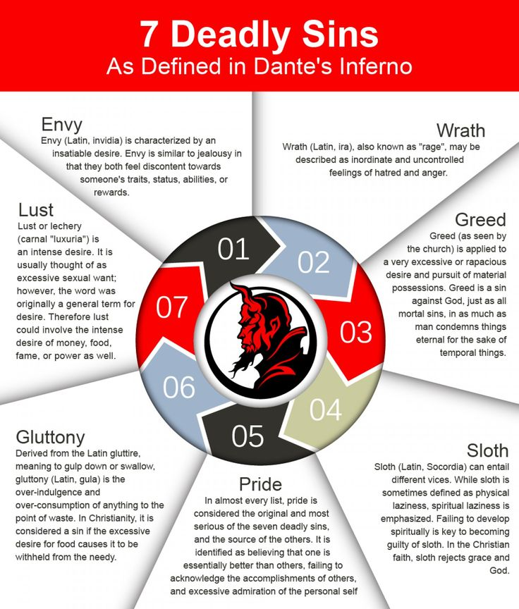 the universal deadly sins in dante alighieris divine comedy Dante alighieri of italy wrote the divine comedy in three parts - inferno, purgatorio, and paradiso dante alighieri (1265-1321) remains italy's greatest poet he was born in the city of florence, in the region of tuscany, italy in the spring of 1265.