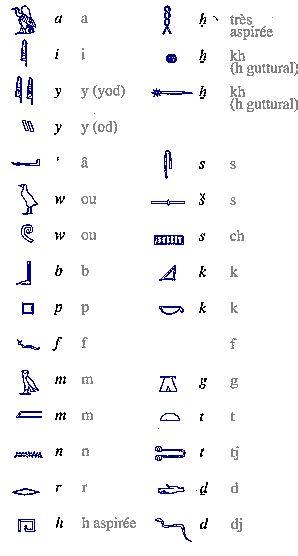 Hiéroglyphe égyptien
