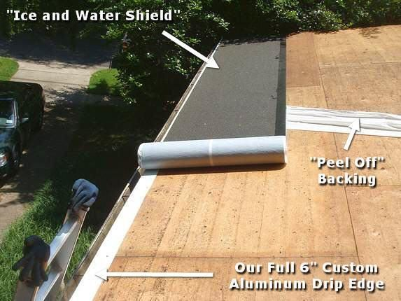 Sheathing The Roof Plywood Sheathing Underlayment And Shingles Ice And Water Shield Will Protect The Roof Agains Roofing Roof Installation Building A Porch
