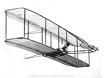 Wright brothers thesis statement
