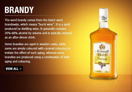 "Brandy Education #brandy www.LiquorList.com  ""The Marketplace for Adults with Taste!""  @LiquorListcom  #LiquorList"
