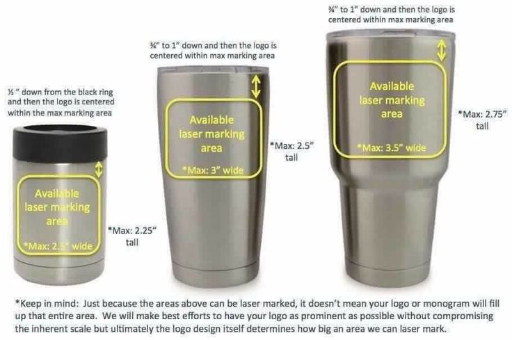 A very common question relating to customizing Yeti cups – what size should your logo or monogram be? This helpful guide gives you an idea fordimensions based of the various sizes Yeti cups.…