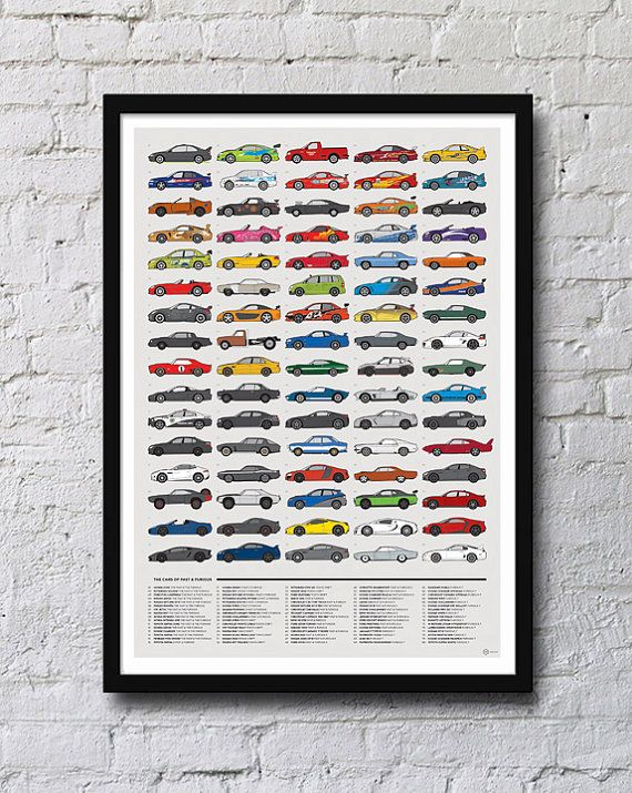 Hey, j'ai trouvé ce super article sur Etsy, chez https://www.etsy.com/fr/listing/247381185/voitures-de-fast-and-furious-affiche