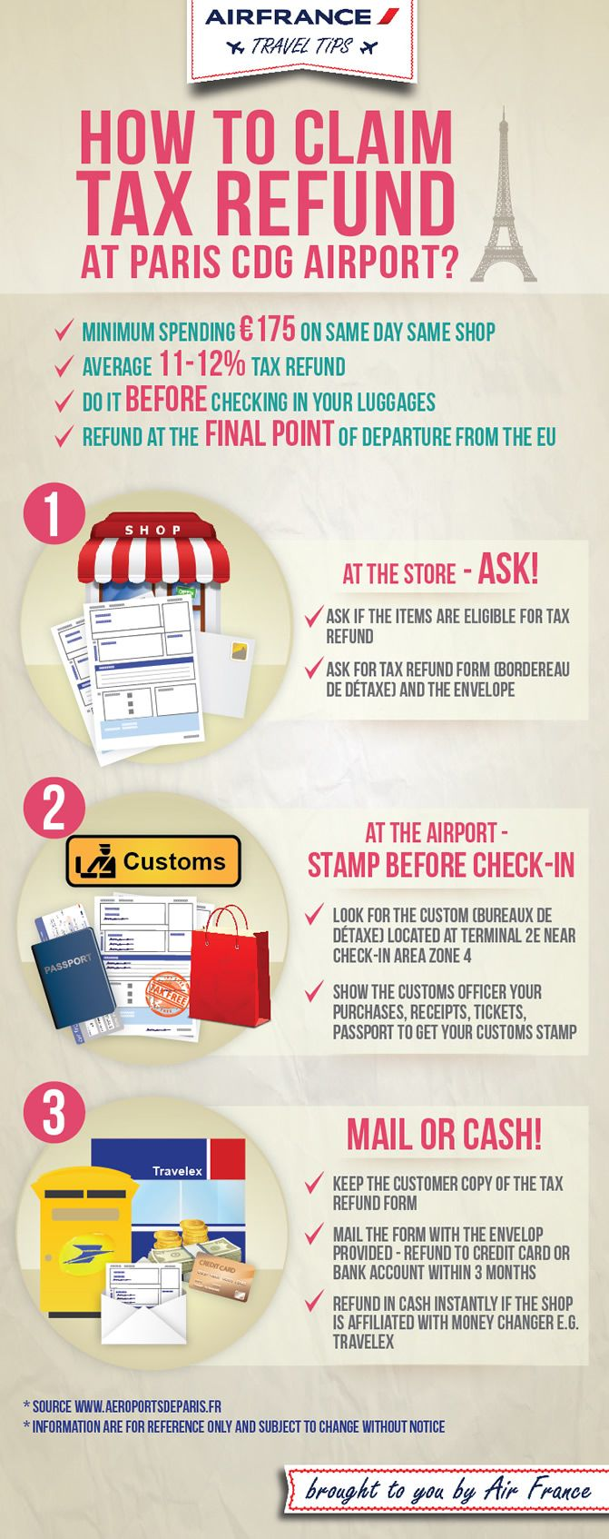 Tax Refund in #Paris CDG airport in 3 steps #Shopping #Sales
