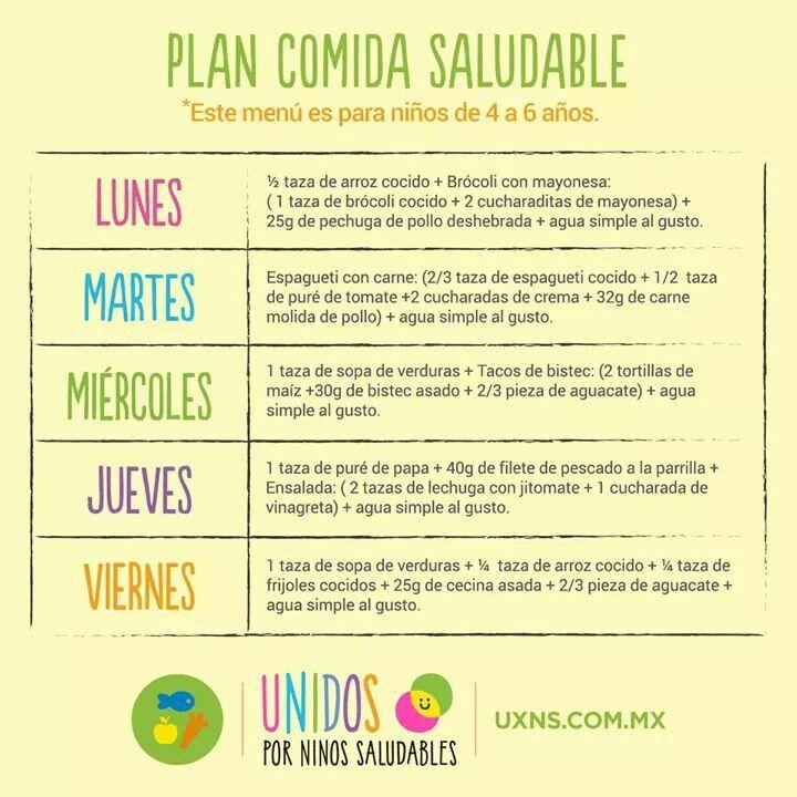 Comida saludable niños | Menús | Pinterest | Comidas