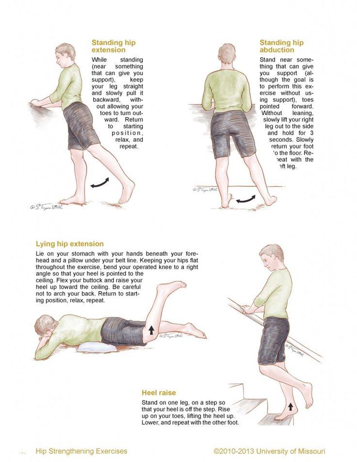 Dr. Bal Orthopedics Hip arthritis exercises, Hip