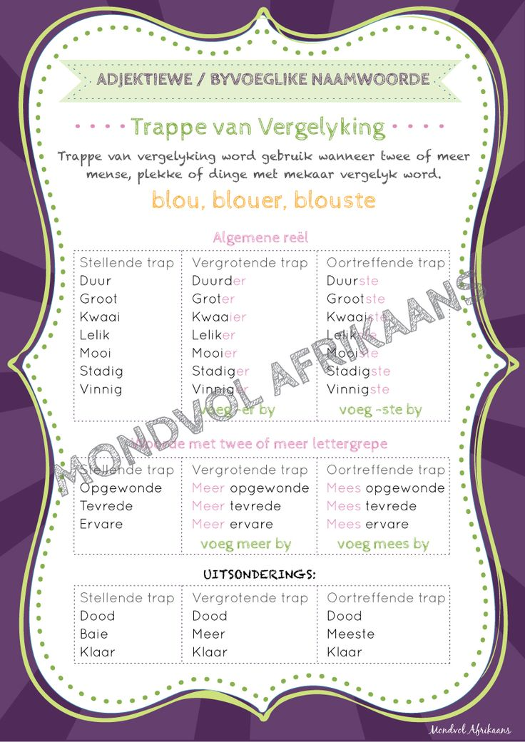 Afrikaanse plakkate van die verskillende Woordsoorte Gr1 - 6