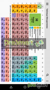 Periodic Table Professional 5.3.0 http://prosmart.by/android/soft_android/office_android/11788-tablica-mendeleeva-dlya-android.html    Лучшая периодическая таблица химических элементов. Химия в твоем кармане.