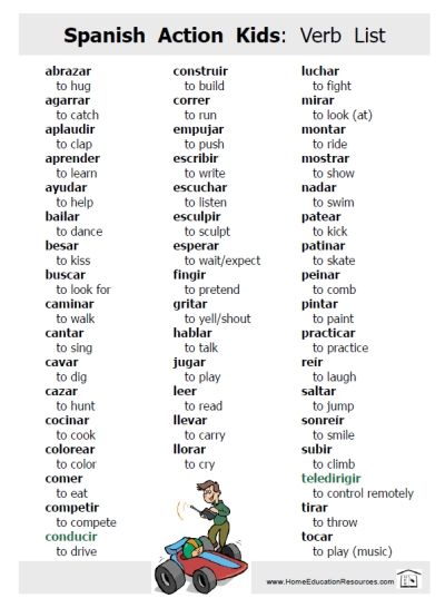 Verbs list from Spanish Action Kids for learning vocabulary the fun way