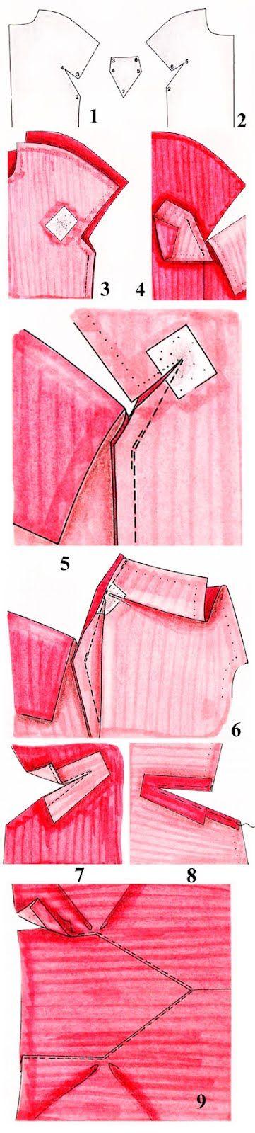 Как втачать различные формы рукавов в пройму | | pokroyka.ru-уроки кроя и шитья