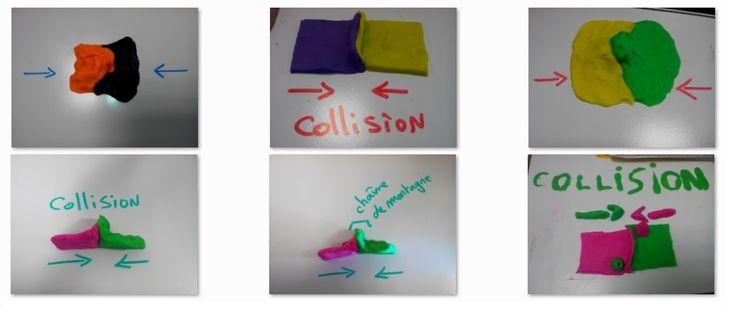 pate à modeler collision tectonique des plaques SVT